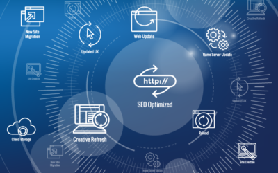 Maintain Your SEO During Site Updates and Migrations